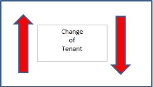 change-of-tenant